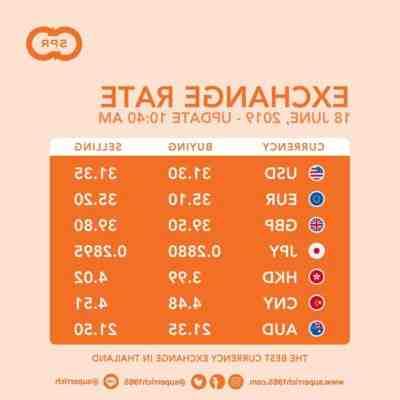 Où changer ses euros en Baht à Phuket ?