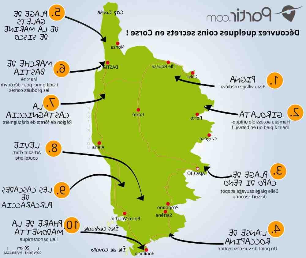 Où vas-tu en Corse pendant une semaine?