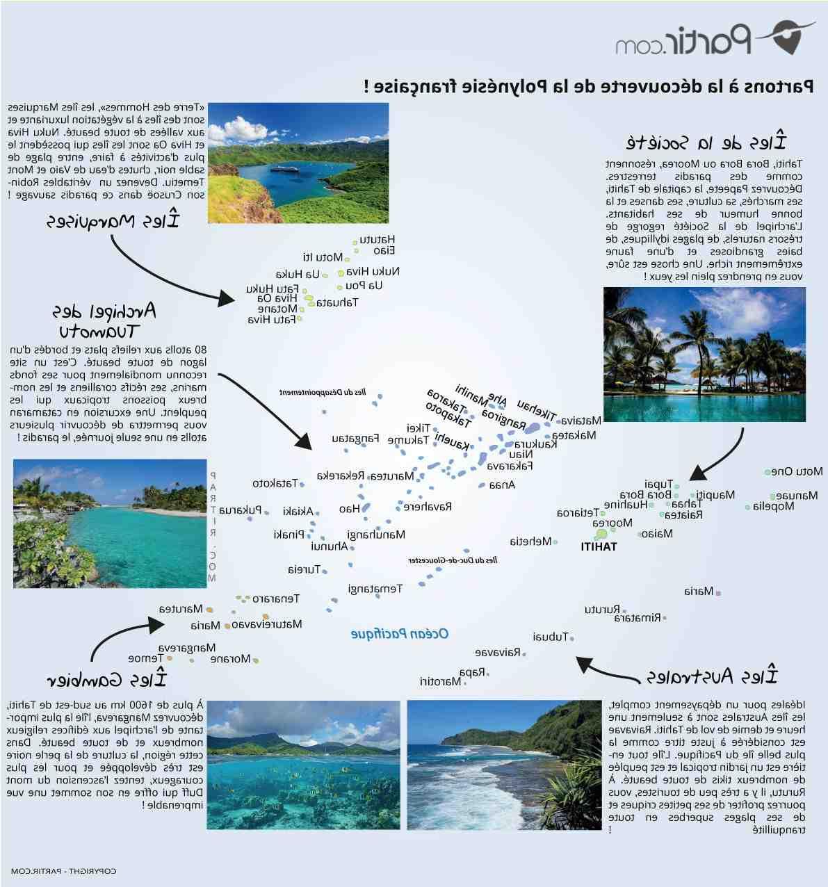 Quand partir aux îles Marquises?