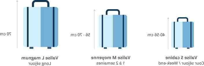 Quelle taille de valise pour 10 jours ?