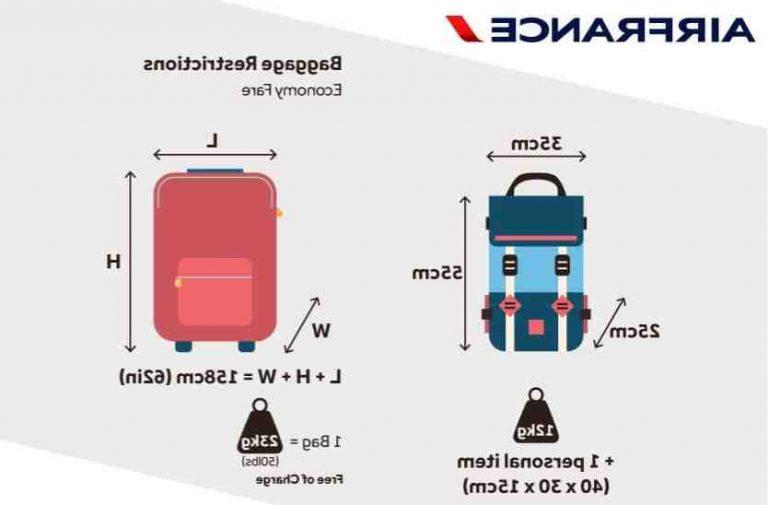 Quelle taille pour une valise en soute ?