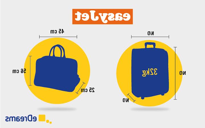 Quelles sont les différentes tailles de valise ?