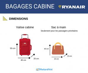 Quelle taille de valise pour 20 kg Ryanair ?
